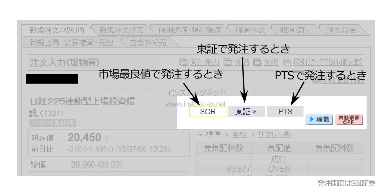 PTSでの発注の仕方(SBI証券)