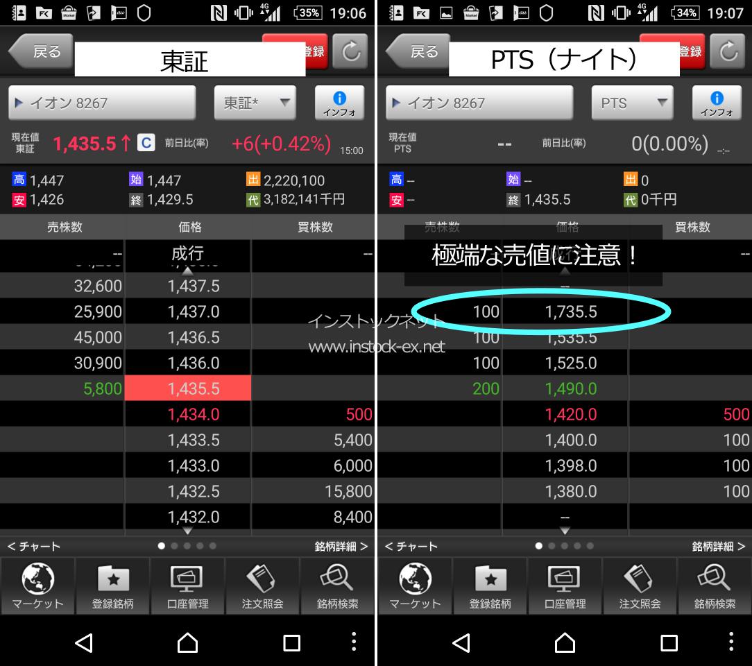 東証(左)とPTS(右)での注文状況の違い