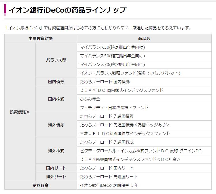 イオン銀行iDeCoの投資信託リスト