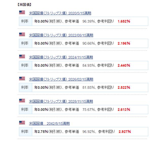 SBI証券で購入できる米国債リスト