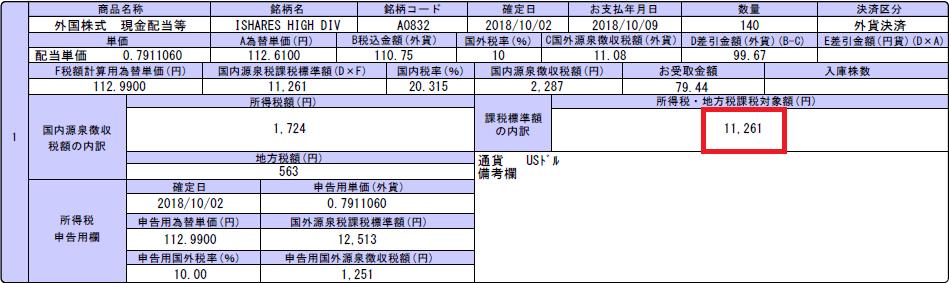 HDVからの分配金2018